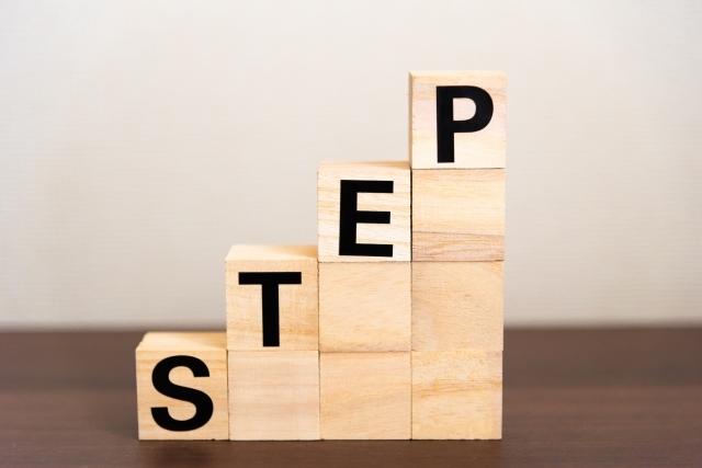 ブログが簡単に書けるようになる3つのステップ